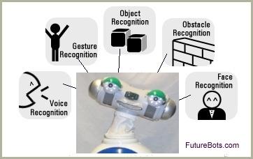 Basic parts of a robot reanimators